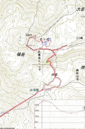 Yokodake